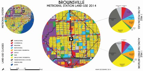 Brownsville Metrorail Station Land-Use, 2014. Data Source: MDC Land-Use Management Application (LUMA). Map Source: Matthew Toro. 2014.