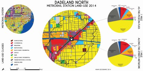 Dadeland North Metrorail Station Land-Use, 2014. Data Source: MDC Land-Use Management Application (LUMA). Map Source: Matthew Toro. 2014.