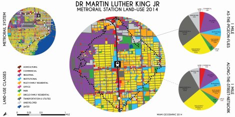 Martin Luther King, Jr. Metrorail Station Land-Use, 2014. Data Source: MDC Land-Use Management Application (LUMA). Map Source: Matthew Toro. 2014.