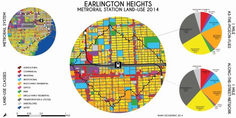 Earlington Heights Metrorail Station Land-Use, 2014. Data Source: MDC Land-Use Management Application (LUMA). Map Source: Matthew Toro. 2014.