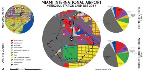 Miami International Airport Metrorail Station Land-Use, 2014. Data Source: MDC Land-Use Management Application (LUMA). Map Source: Matthew Toro. 2014.