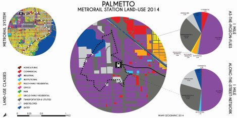 Palmetto Metrorail Station Land-Use, 2014. Data Source: MDC Land-Use Management Application (LUMA). Map Source: Matthew Toro. 2014.