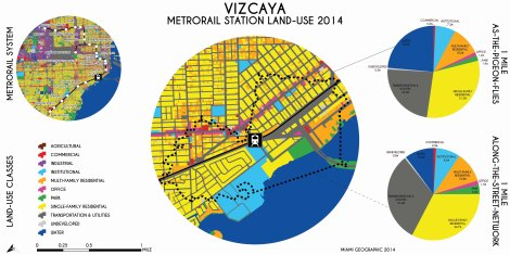 Vizcaya Metrorail Station Land-Use, 2014. Data Source: MDC Land-Use Management Application (LUMA). Map Source: Matthew Toro. 2014.