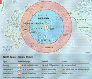 The Economist's Erroneous North Korea Missile Range Map. Original Print: May 3, 2003. Reposted from the ESRI blog [http://blogs.esri.com/].